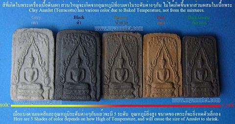 5 Shades of Clay (Amulets)