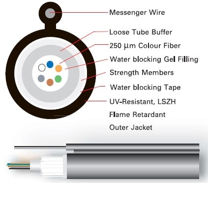 F.O,OUTDOORINDOOR,DROP WIRE 6 CORE,SM,9125, PE,LSZH,FR