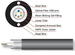 F.O CABLE, OUTDOOR2-STEEL Wire ARMORED 12 CORE,SM 9125