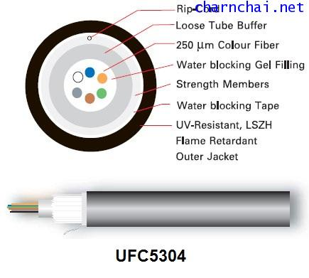 F.O,OUTDOORINDOOR 4 CORE,MM,50125, PE,LSZH,FR,Dielectric