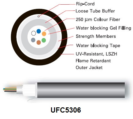 F.O,OUTDOORINDOOR 6 CORE,MM,50125, PE,LSZH,FR,Dielectric