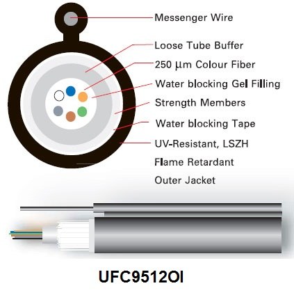 LINK F.O  OUTDOOR INDOOR DROP WIRE 12 CORE