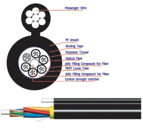 LINK F.O.CABLE OUTDOOR FIG 8 AERIAL 48 CORE