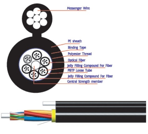 LINK F.O.CABLE OUTDOOR FIG 8 AERIAL 24 CORE