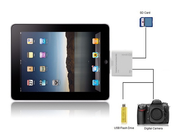 2 in 1 Camera Connection Kit และอ่าน SD Card สำหรับ iPad, iPad2