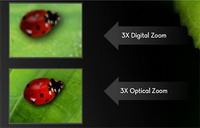 ความหมาย Optical zoom * Digital zoom