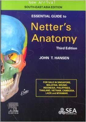 essential clinical anatomy pdf free booksmedicos.org