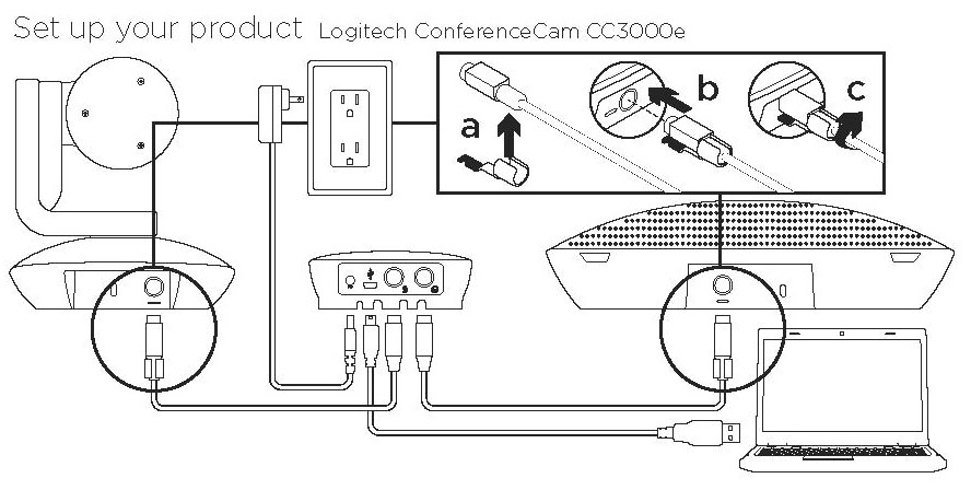 logitech web conference group  6249262