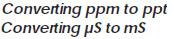 วิธีการแปลงหน่วยวัด ระหว่าง ppm เป็น ppt และ μS เป็น mS