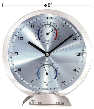 นาฬิกาแสดงเวลา อุณหภูมิ นาฬิกา สำหรับห้องแล็ป