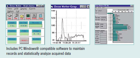 Noise Dosimeter : Bi-directional RS-232 with Windows® 95/98/NT/2000/ME/XP