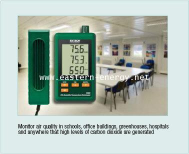 SD800 : CO2/Humidity/Temperature Datalogger