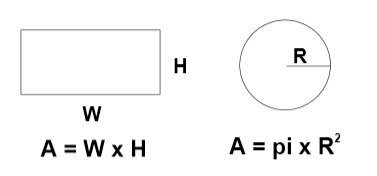 Area Equations