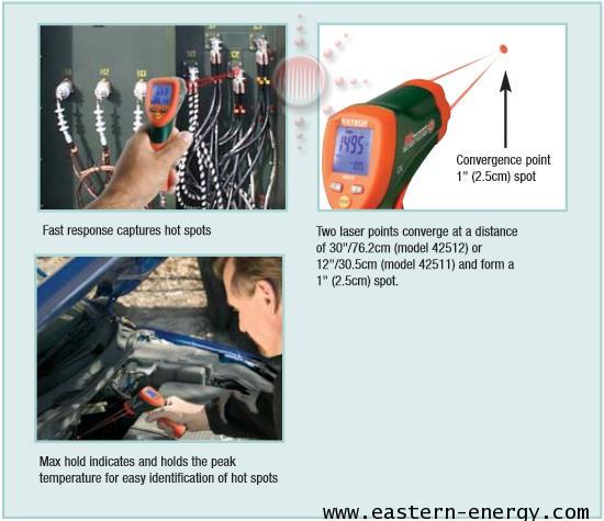 อินฟาเรดเทอร์โมมิเตอร์ Extech : 42511