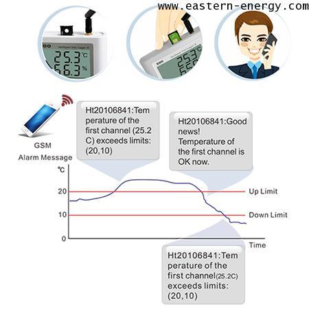 Huato S500 :GSM Alarm Temperature Humidity Data Logger