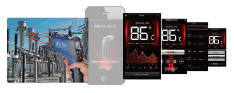 CEM DT-9868 Imagers Thermometer