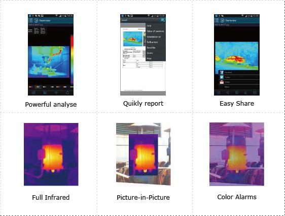 DT-980 CEM กล้องถ่ายภาพความร้อน High Performance Thermal Imager