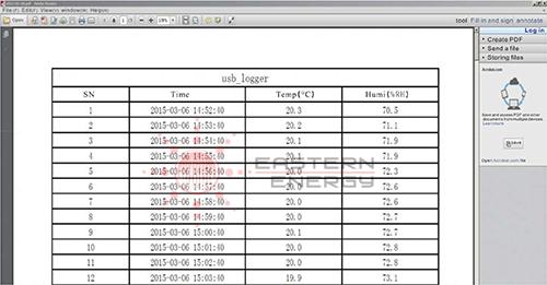 เครื่องบันทึกอุณหภูมิ HUATO S100 Temperature Data Logger