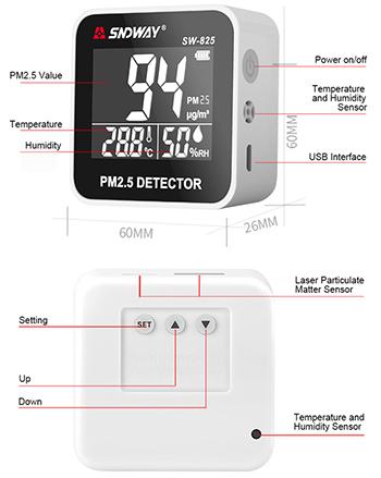 เครื่องวัดฝุ่น PM2.5 เครื่องตรวจวัดคุณภาพอากาศภายในอาคาร