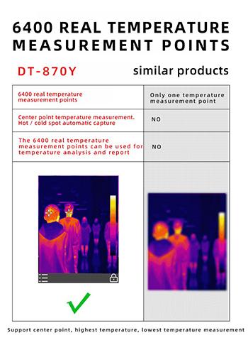 กล้องถ่ายภาพความร้อน CEM DT-870Y
