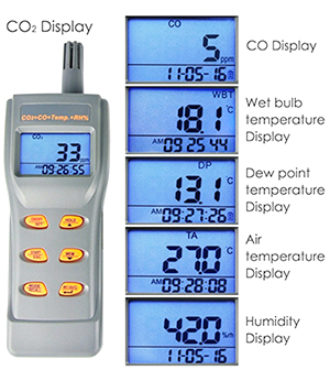 เครื่องวัดก๊าซคาร์บอนไดออกไซด์ CO2 Meter