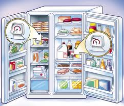 มารู้จักตู้เย็น และการทำงานของตู้เย็นกันนะครับ