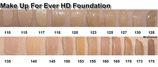 Makeup Forever Hd Foundation 127