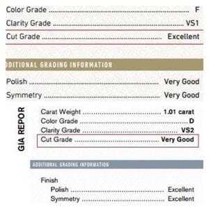 Cut Grade ของเพชรตัวไหนสำคัญสุด