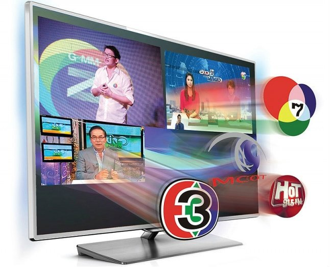 DigitalTV คืออะไร??? DVB S2,DVB C,DVB T,DVB T2 มาดูกันกับเราครับ0846529479