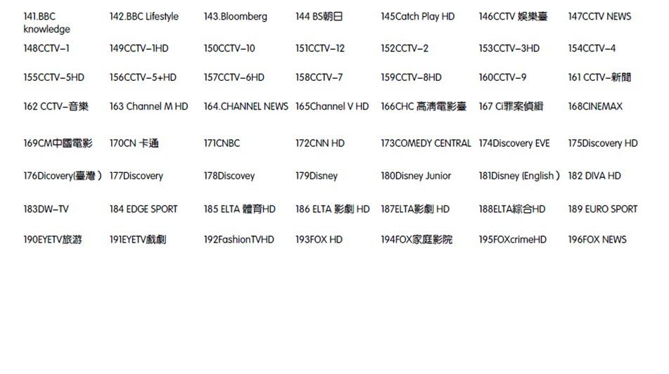 ช่องทีวีสำหรับ ต่างชาติ ญี่ปุ่น ใต้หวัน เกาหลี จีน ฮองกง อังกฤษ0846529479