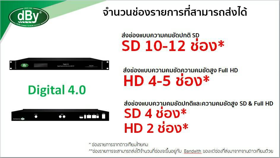 DBY DIGITAL TV 4.0 ระบบดิจิตอลทีวี