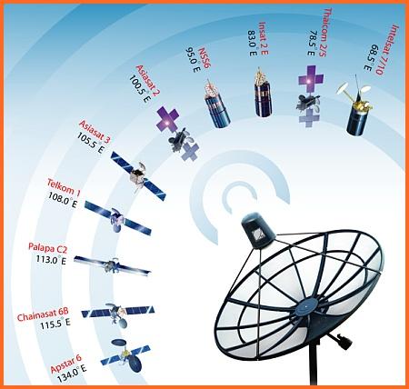 +ระบบทีวีหอพัก +ระบบทีวีโรงแรม +ระบบทีวีรีสอร์ท เลือกแบบไหนดี