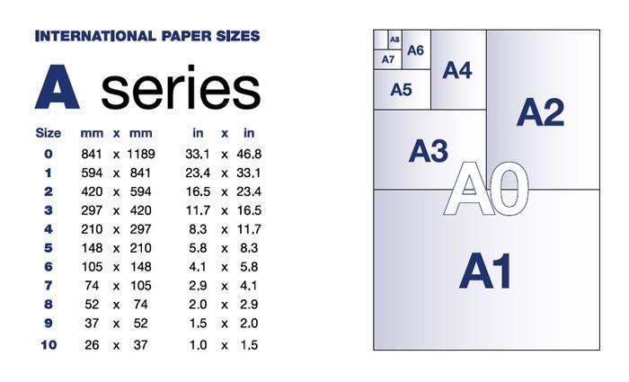 มาดูกันว่าขนาดกระดาษต่างๆของตระกูล A มีอะไรบ้าง เพื่อที่จะได้นำไปใช้เป็นข้อมูลในการนำกระดาษแต่ละขนาดไปใช้งานได้อย่างถูกต้อง