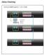 KVM Switch คืออะไร