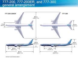 ตารางแสดงขนาดโมเดลเครื่องบิน (หน่วยวัดเป็นนิ้ว)