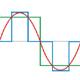 ความแตกต่างระหว่าง Modified Sine Wave กับ Pure Sine Wave